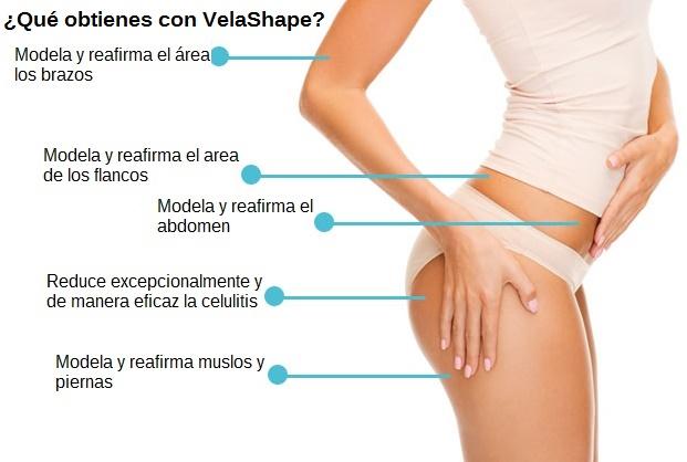 Ventajas Velashape